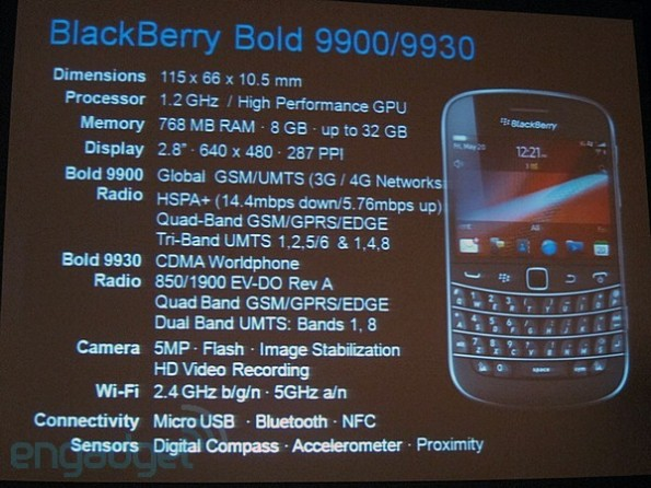 BlackBerry Bold Touch via Engadget at http://www.engadget.com/2011/05/02/blackberry-bold-9900-and-9930-bold-touch-official